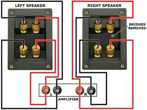 bi-wiring
